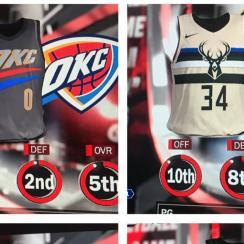 City edition jerseys leaked on 2K