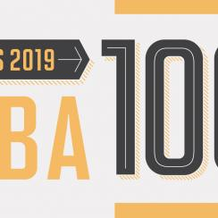 Top 100 NBA players of 2019: Full rankings