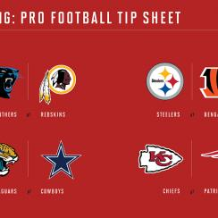 NFL Week 6 betting guide: Odds, picks for every game