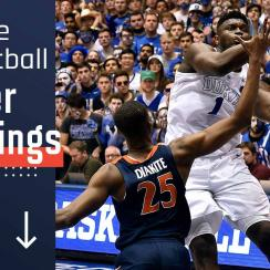 College basketball rankings, polls: Duke, Tennessee lead Top 25