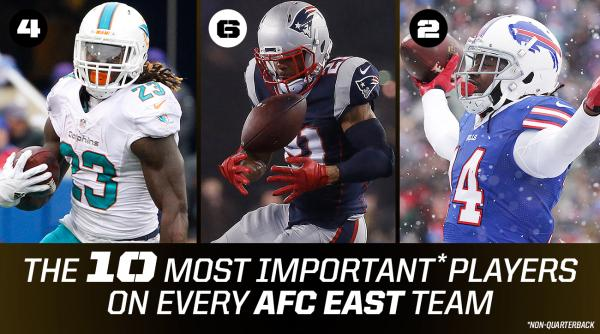 Afc-east-most-important-players