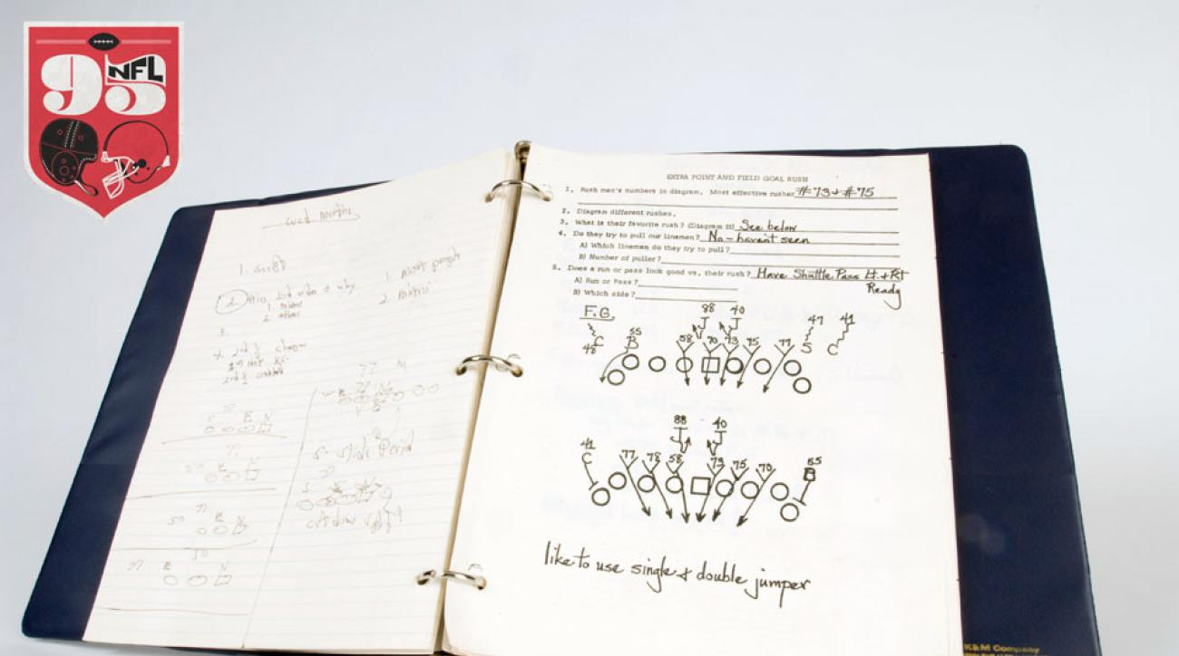 Chargers Playbook From 1981 Postseason
