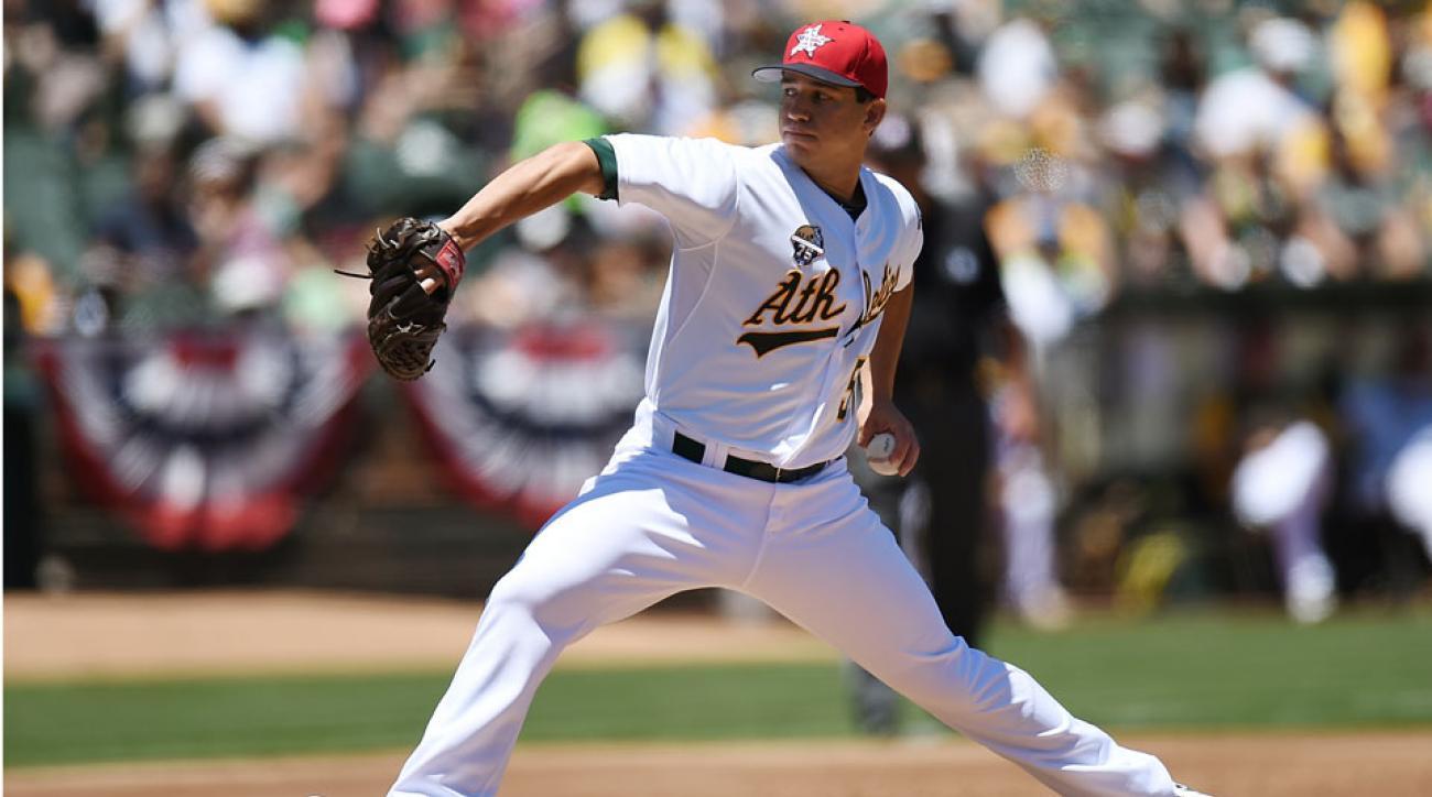 Tommy Milone Oakland Athletics