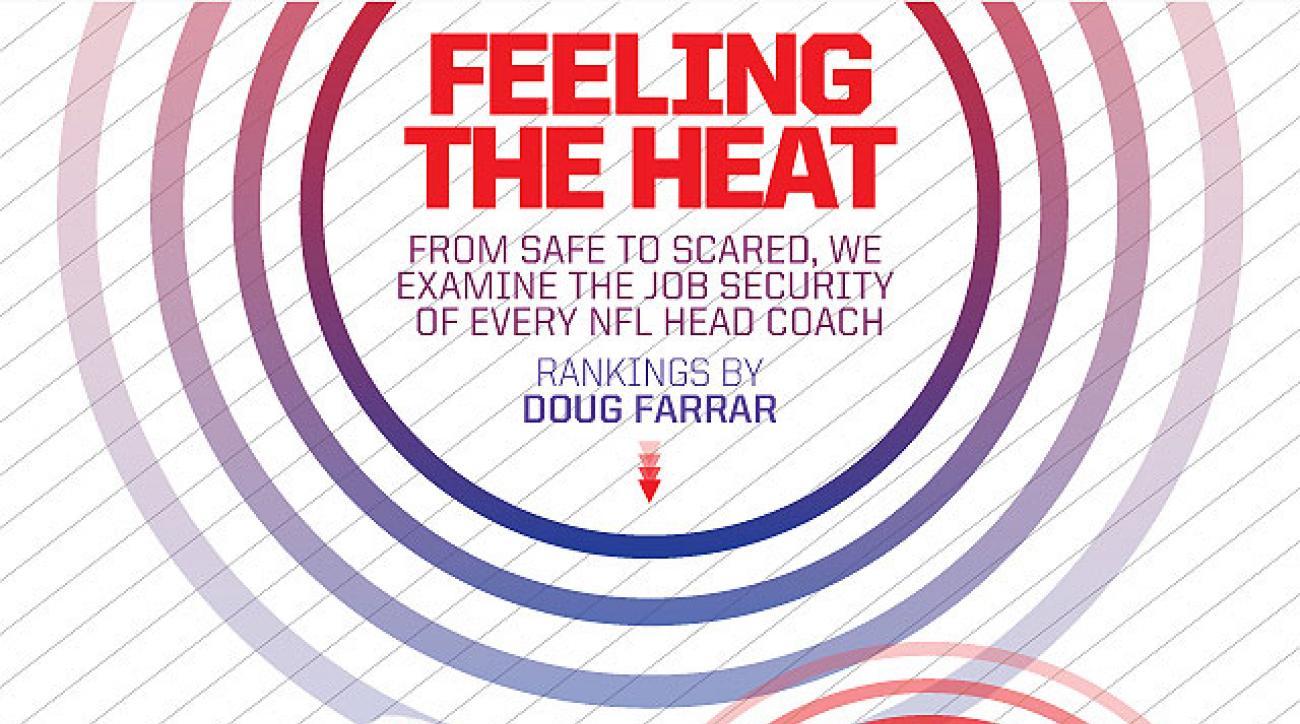 NFL coaching hot seat 2014: Joe Philbin, Dennis Allen face prove-it seasons