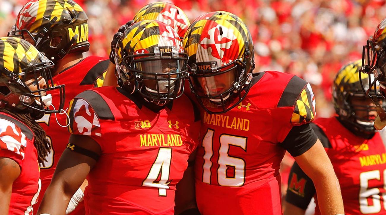 Iowa vs Maryland