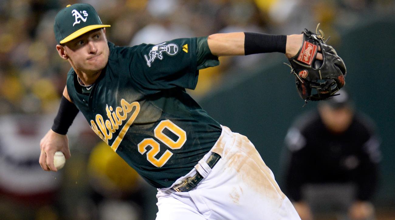 Oakland Athletics offseason Josh Donaldson trade rumors