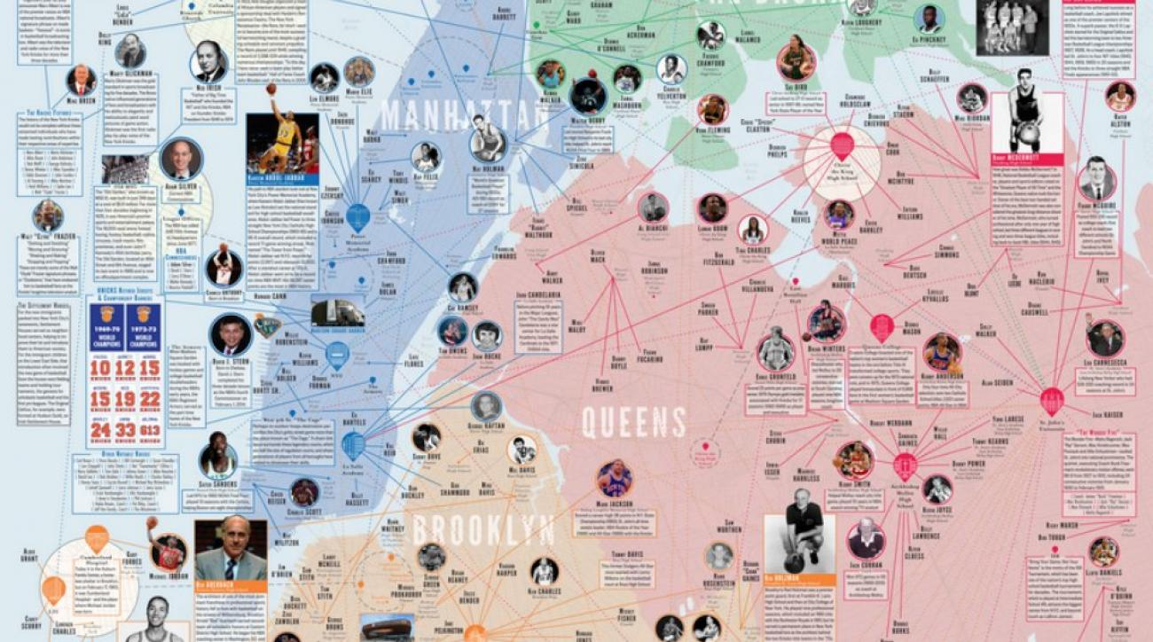 Map of New York City Basketball History before All-Star Game
