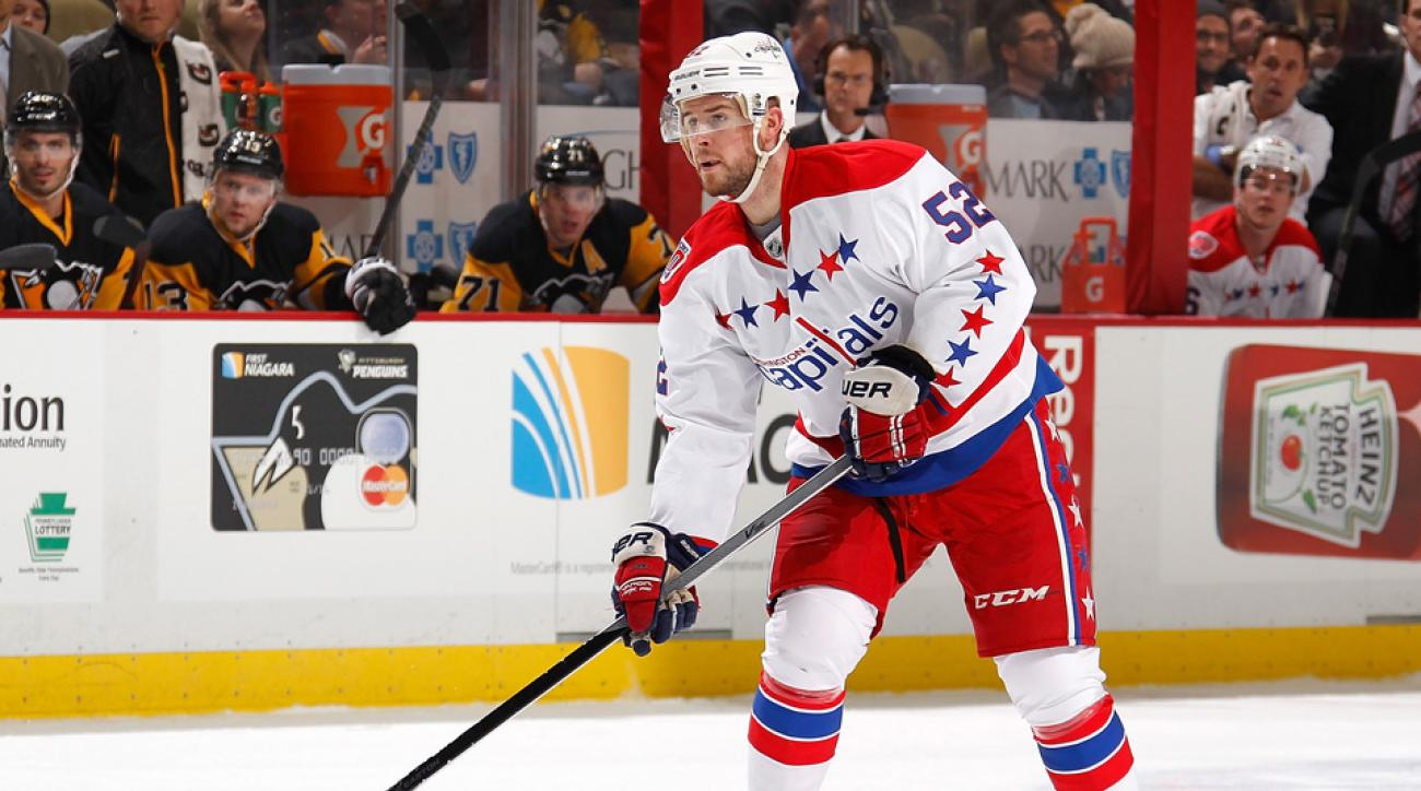Capitals Mike Green injury return