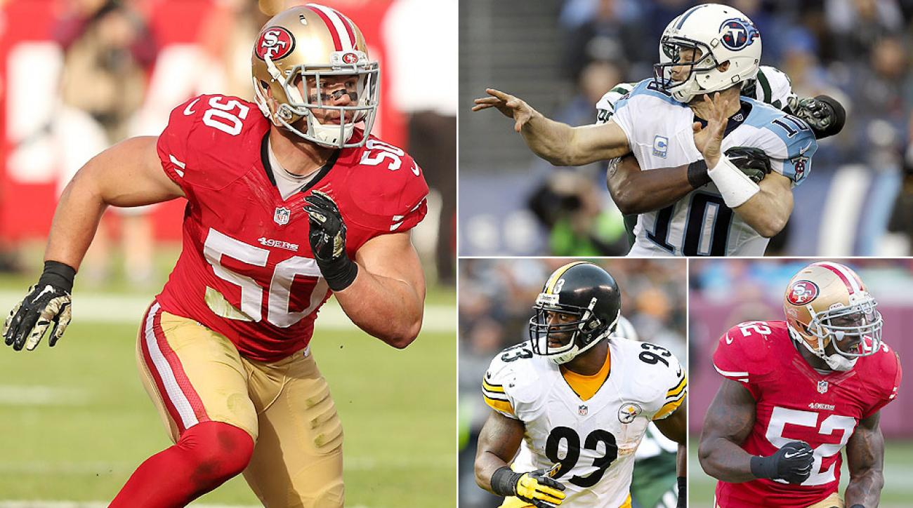 Chris Borland retirement from 49ers shows shift in attitude