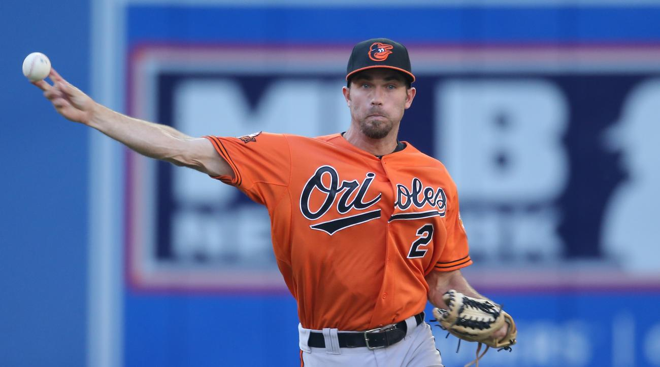 baltimore orioles jj hardy injury shoulder disabled list