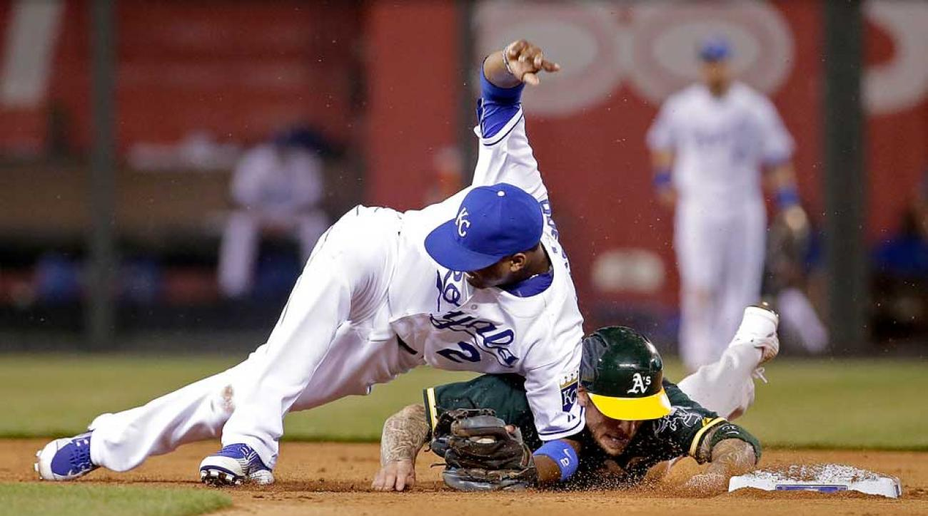alcides escobar left knee contusion