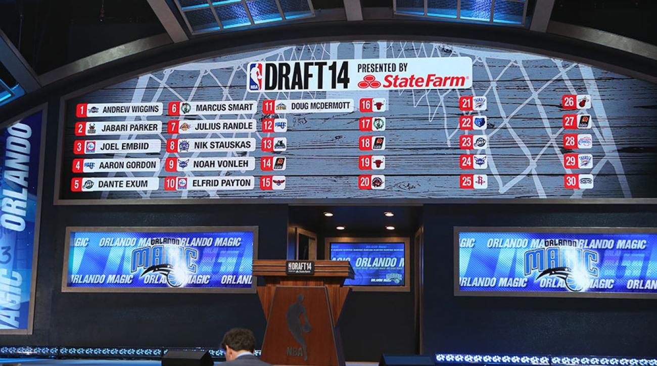 2015 NBA draft Barclays Center brooklyn