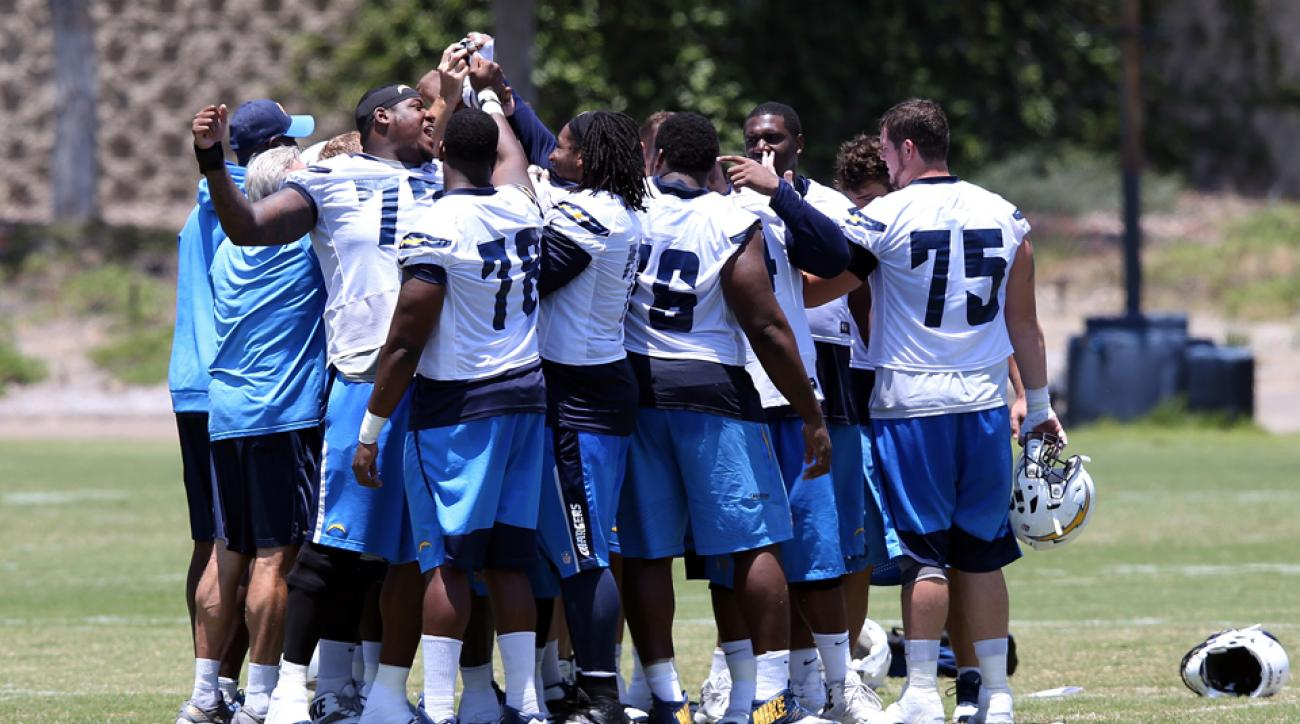 San Diego Chargers training camp schedule