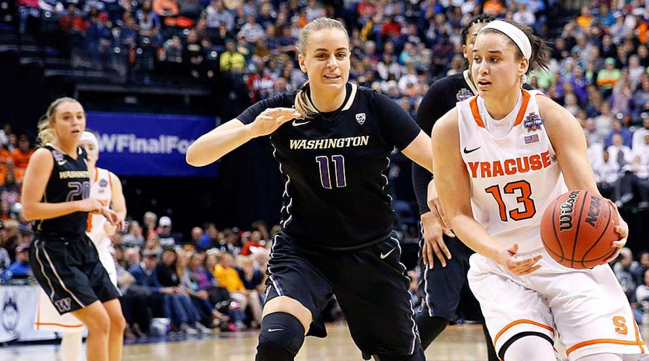 Syracuse vs. Washington
