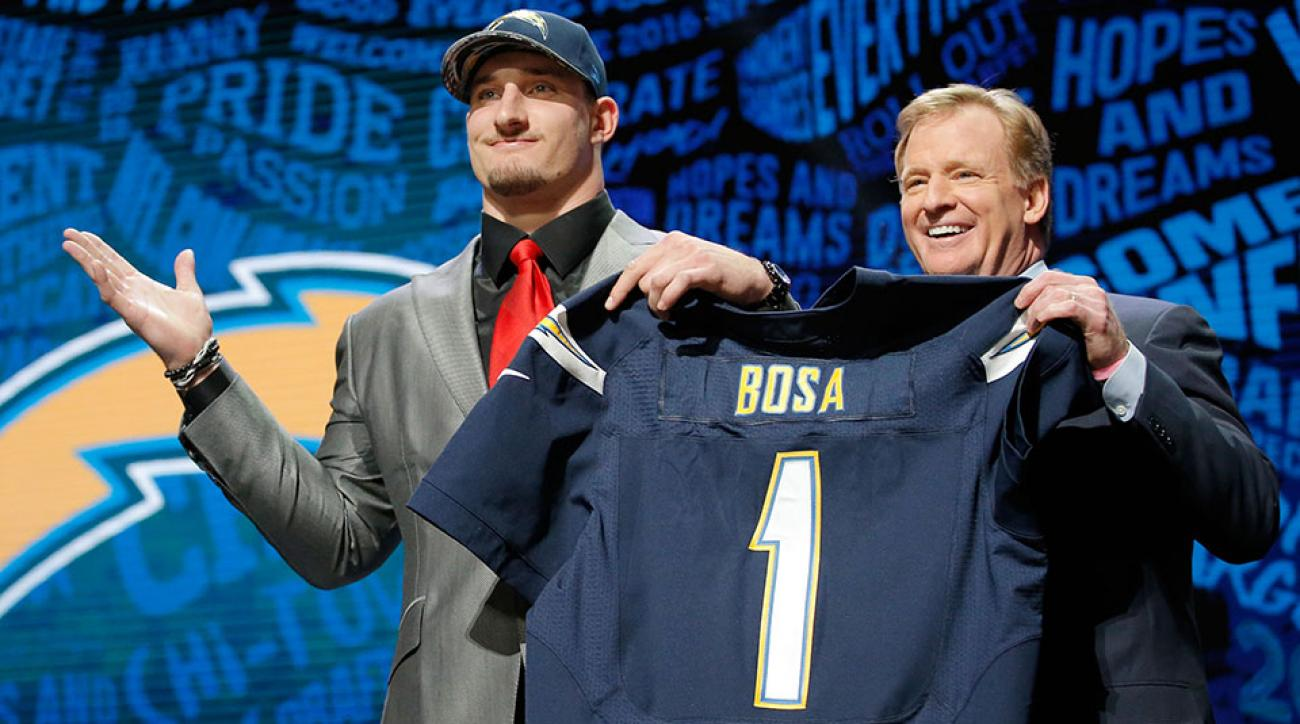 joey bosa contract negotiations chargers training camp