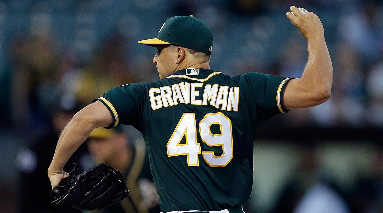 Oakland Athletics Kendall Graveman