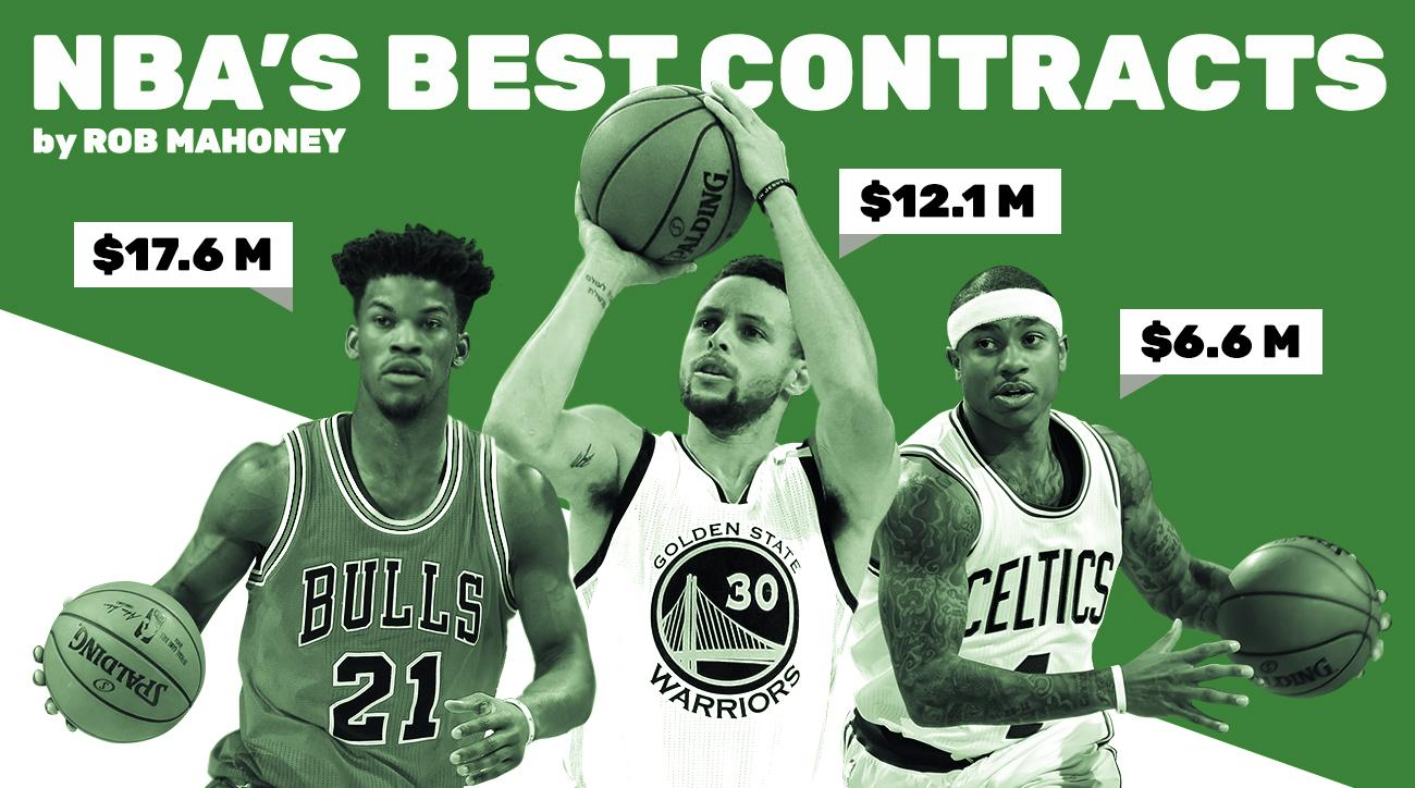 NBA's 30 best contracts