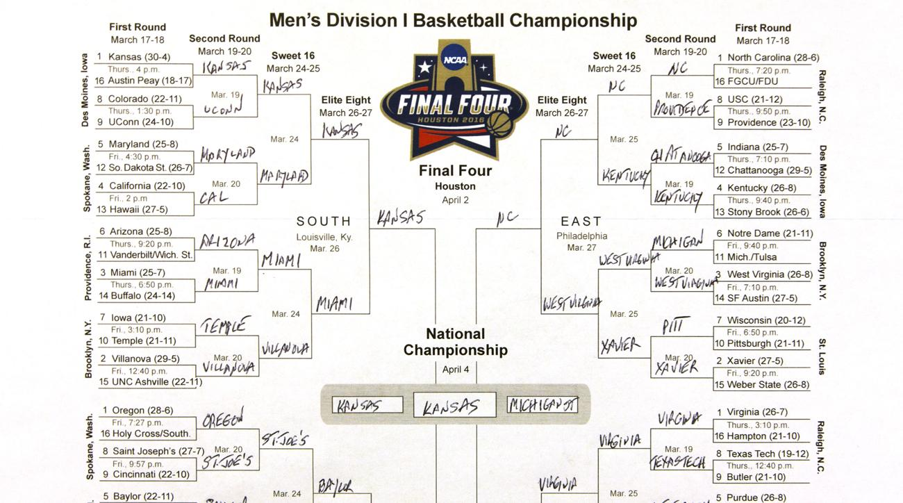 march madness  has anyone ever filled out a perfect