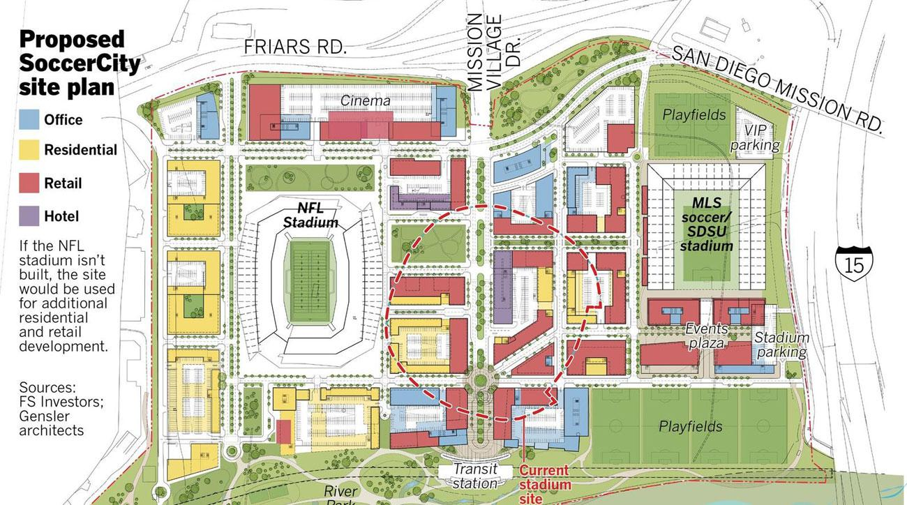 San Diego's MLS stadium plan has a strong backing from city residents