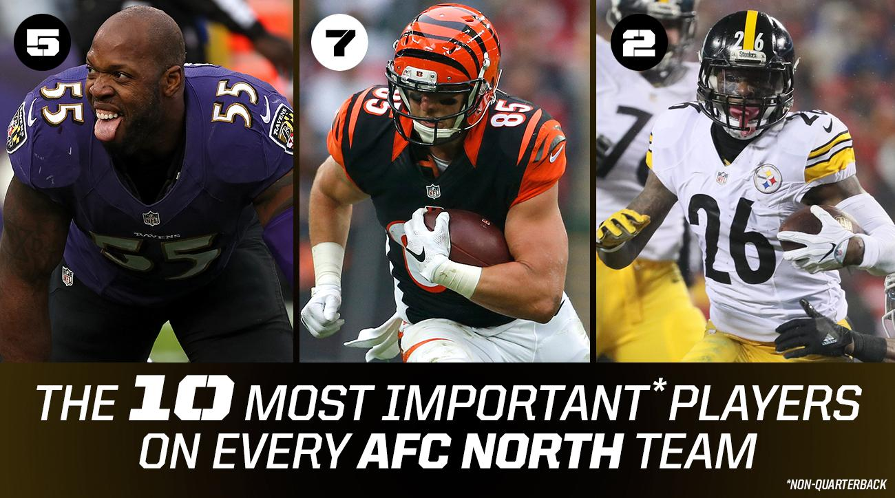 AFC North player rankings: Most important Bengals, Browns, Steelers, Ravens