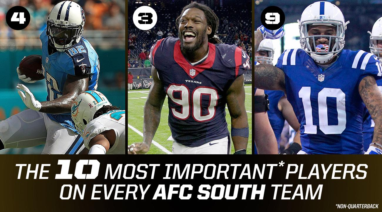 NFL player rankings: Colts, Jaguars, Titans, Texans player rankings