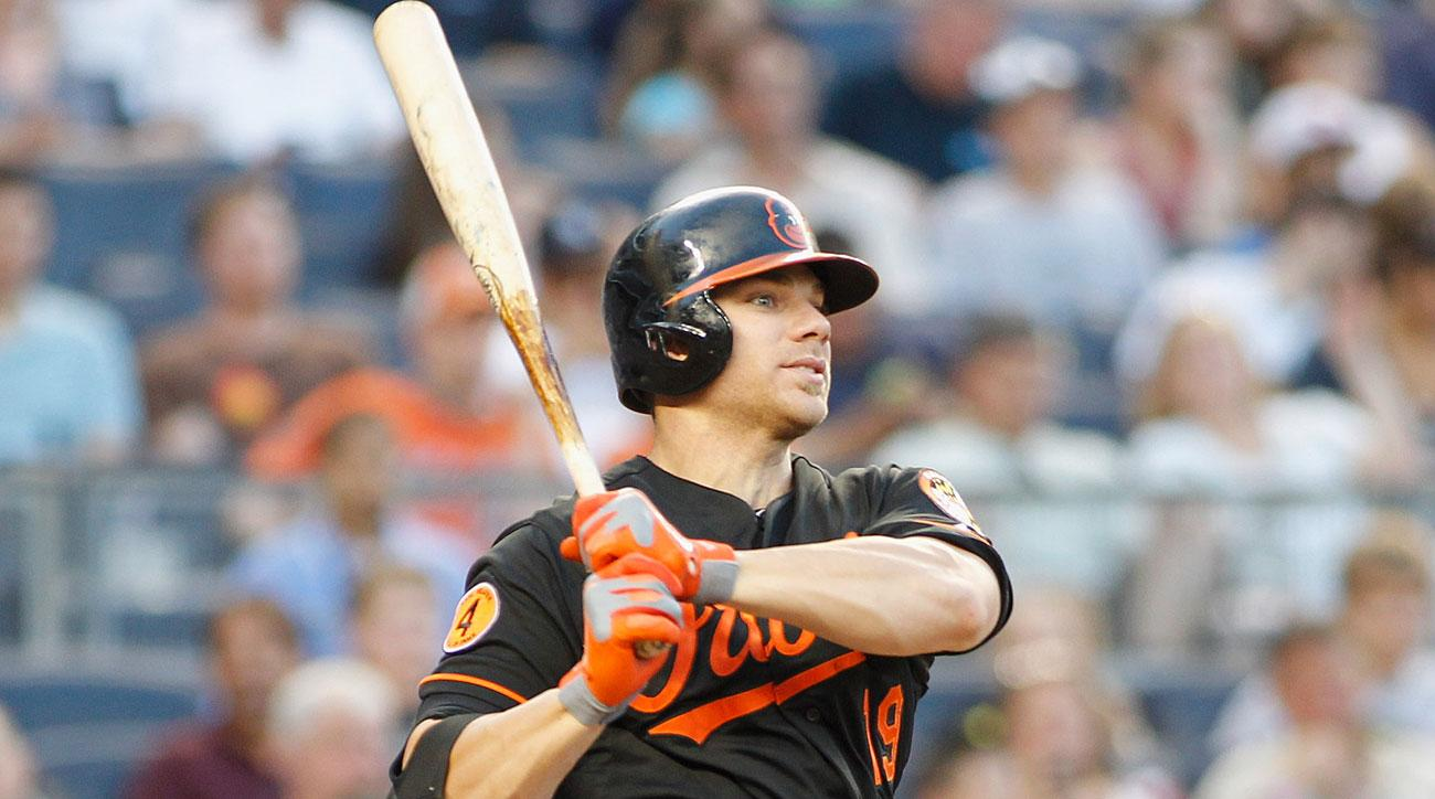 Chris Davis, Baltimore Orioles