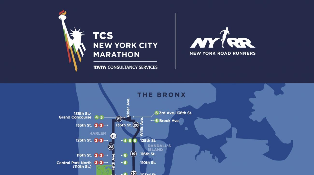 Course nyc