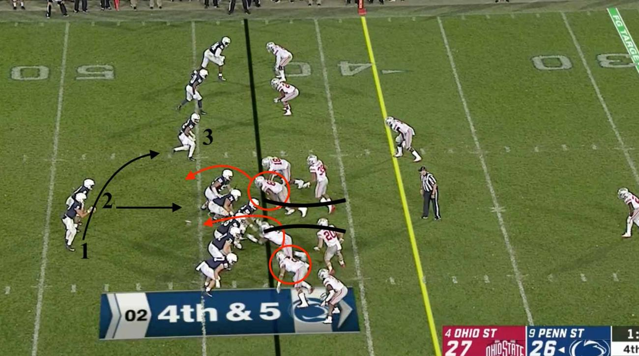 34993704c Assigning Blame and Credit for Penn State s Fateful Fourth-Down Failure