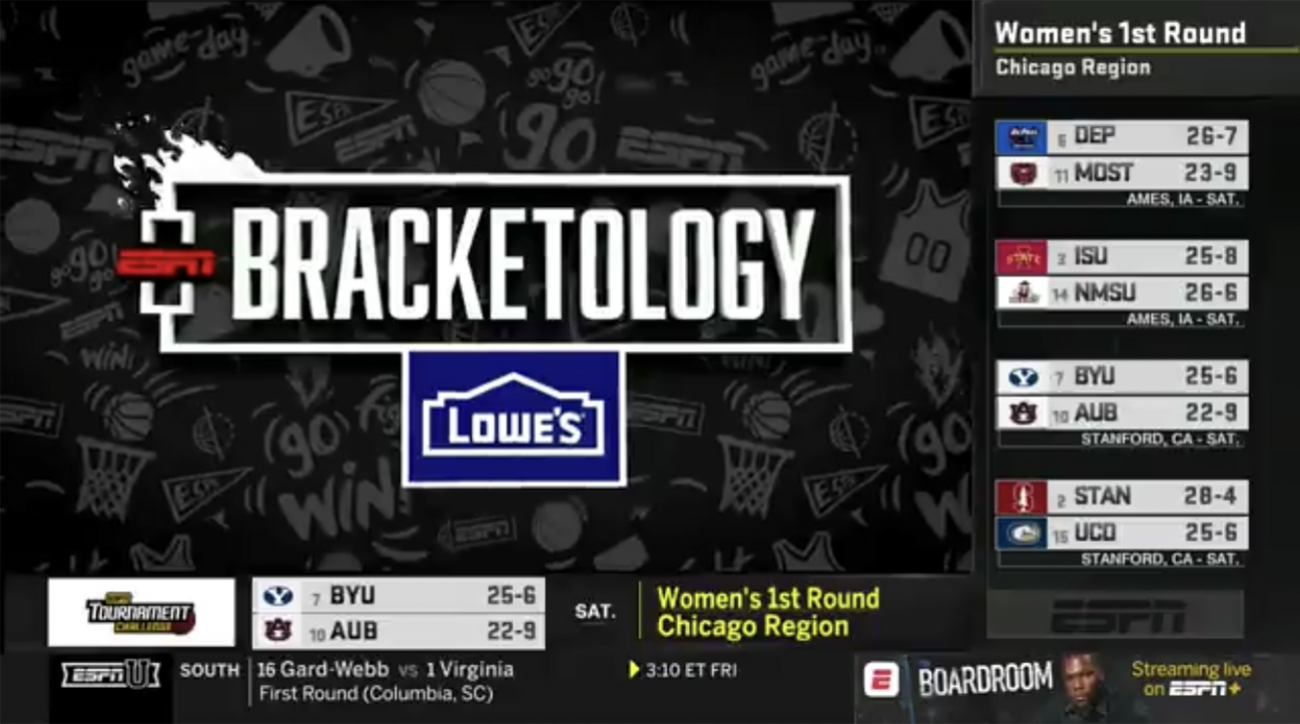 Women S Ncaa Tournament Bracket Leaked By Espn Before Show Si Com