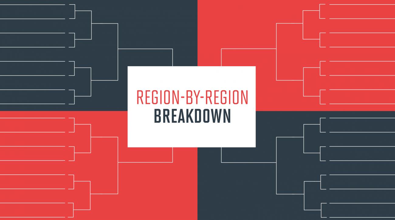 NCAA tournament 2019 bracket: March Madness region-by-region breakdown