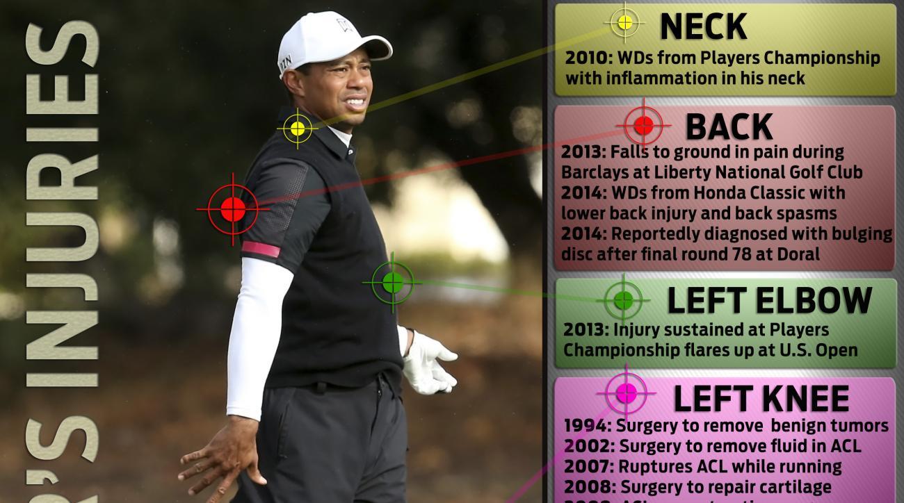 Tiger's Injuries