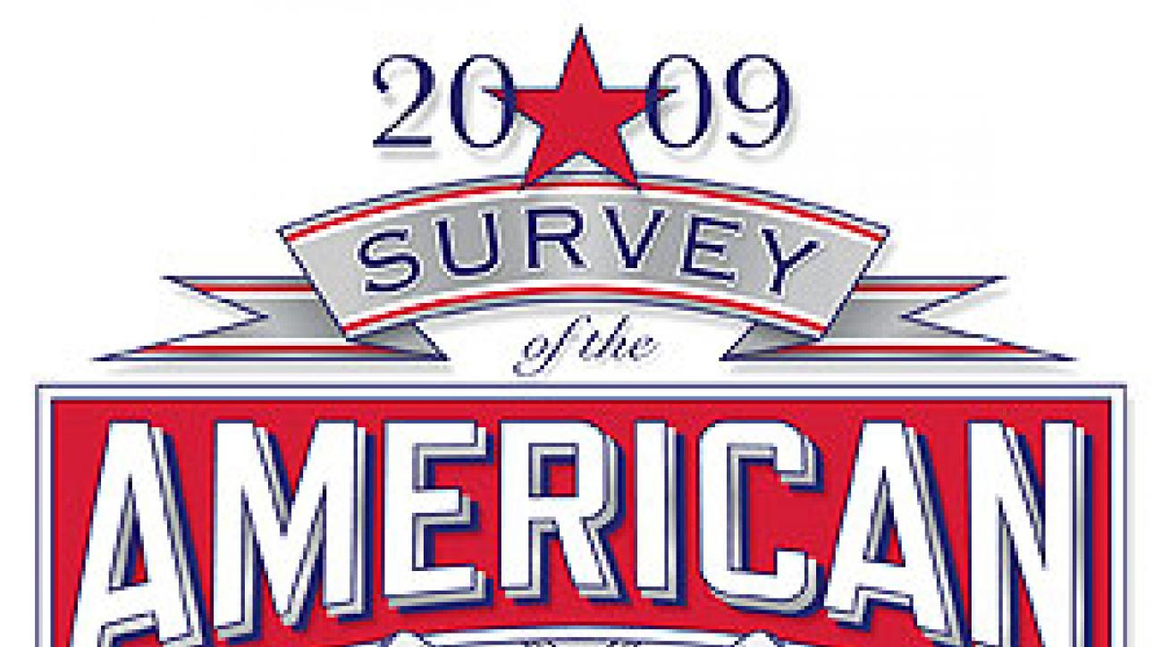Average number of lovers for americans - You Play About Once A Week 46 Rounds Per Year Your Handicap Is 15 1 You Lose 1 3 Balls Per Round On Average That Doesn T Mean You Re Score Obsessed