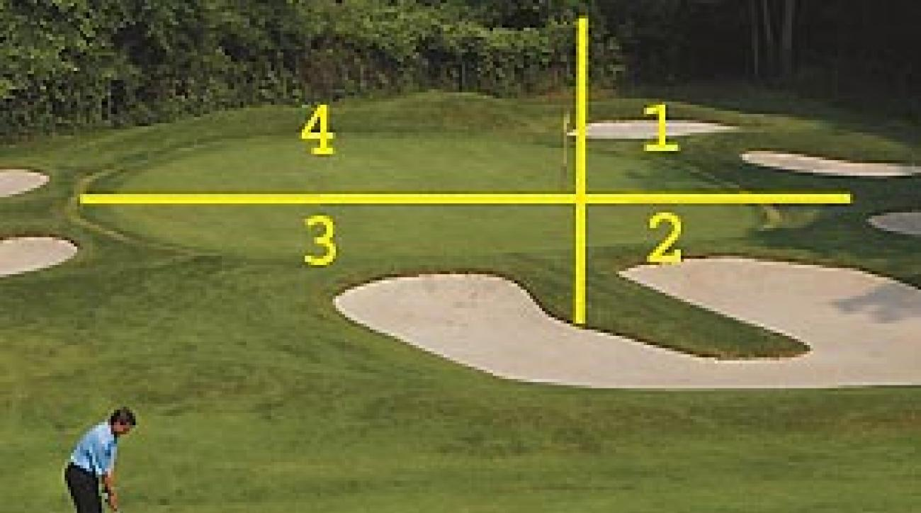 The fat parts of the green may look tempting, but the putts they leave can be killers.
