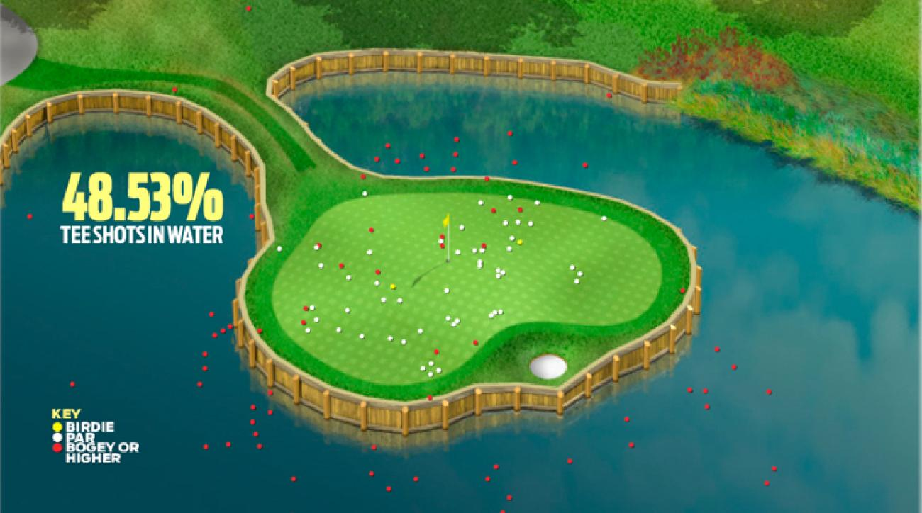 Tpc Sawgrass Island Green How Amateurs Play It Golf Com