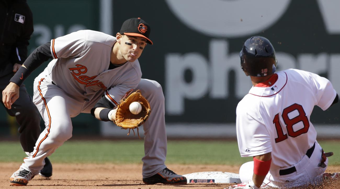 Boston Red Sox's Shane Victorino, right, advances to second base as Baltimore Orioles second baseman Ryan Flaherty, left, waits for the ball after Orioles shortstop Everth Cabrera threw an error in the fourth inning of a baseball game, Sunday, April 19, 2
