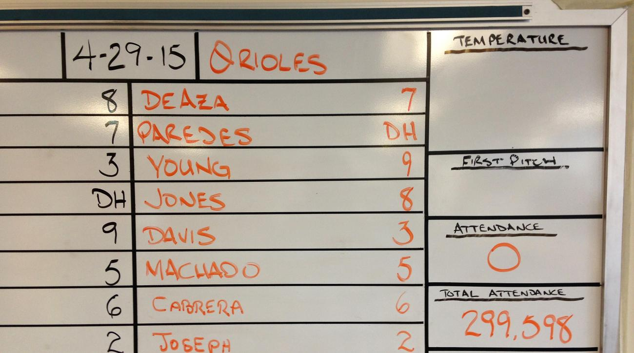 """A status board with """"0"""" attendance is shown inside the press box at Oriole Park at Camden Yards as the Baltimore Orioles and Chicago White Sox play baseball Wednesday, April 29, 2015 in Baltimore. The game was played in an empty stadium amid unrest in Bal"""