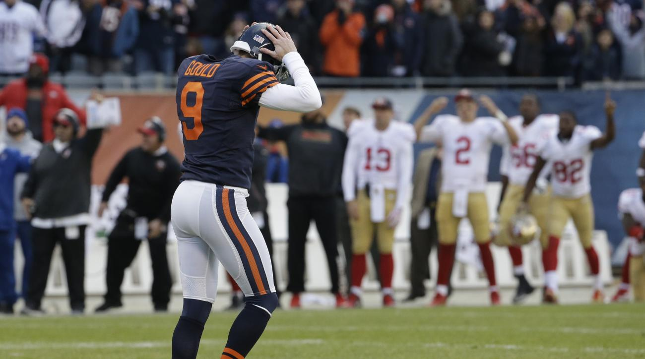 Chicago Bears kicker Robbie Gould (9) reacts after missing a field goal in the fourth quarter of an NFL football game against the San Francisco 49ers, Sunday, Dec. 6, 2015, in Chicago. The San Francisco 49ers won 26-20 in the overtime. (AP Photo/Nam Y. Hu