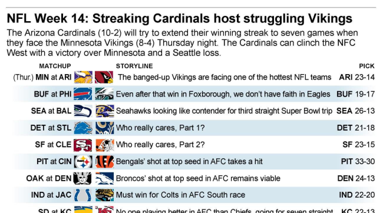 Graphic shows NFL team matchups and how theyll fare in Week 14 action; 3c x 4 1/4 inches; 146 mm x 107 mm;