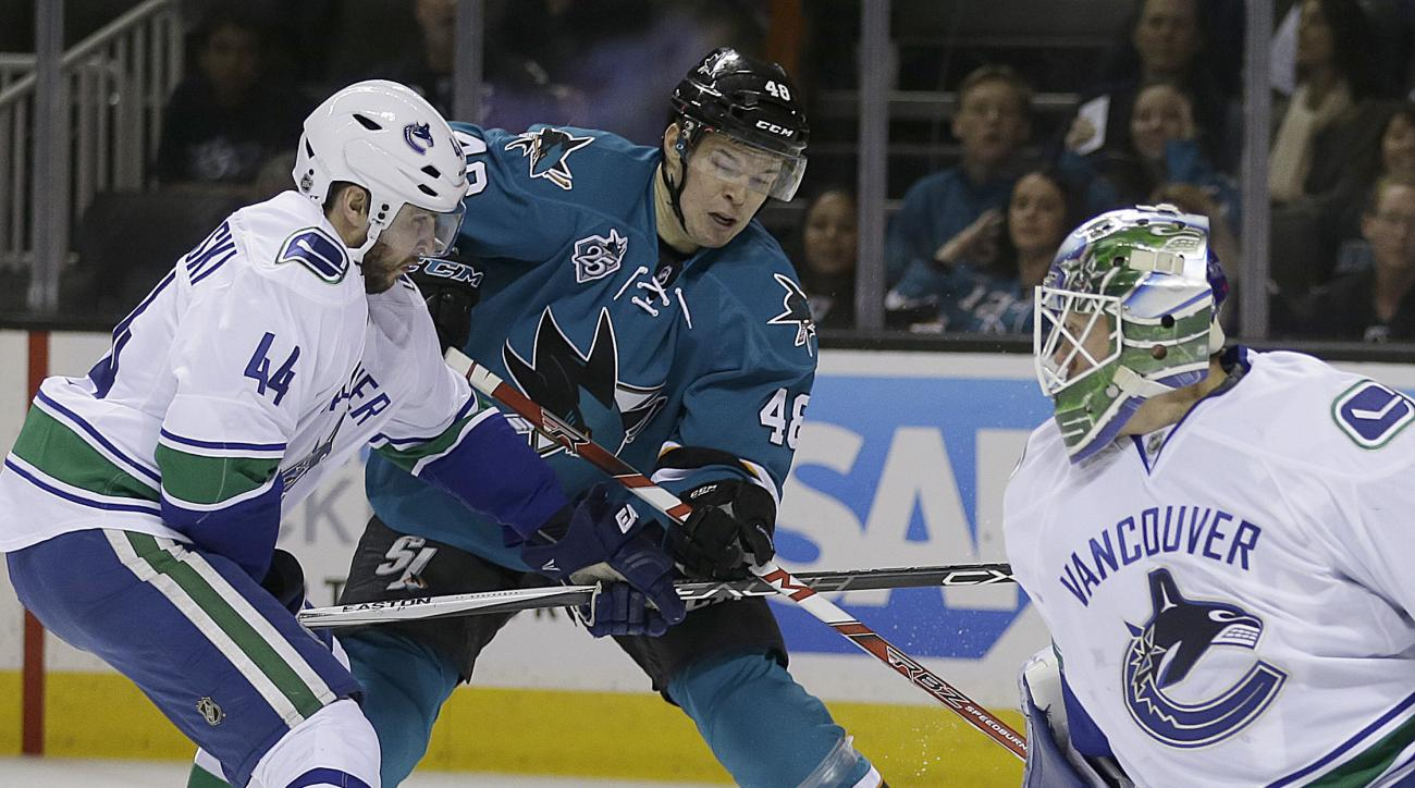 San Jose Sharks' Tomas Hertl, center, shoots against Vancouver Canucks' Matt Bartkowski (44) and goalie Jacob Markstrom, right, during the first period of an NHL hockey game Saturday, March 5, 2016, in San Jose, Calif. (AP Photo/Ben Margot)