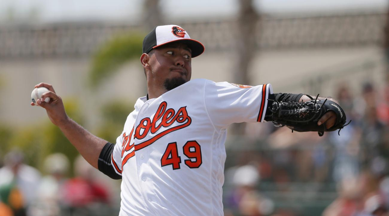 Baltimore Orioles' Yovani Gallardo works against the Boston Red Sox in the first inning of a spring training baseball game, Saturday, March 26, 2016, in Sarasota, Fla. (AP Photo/Tony Gutierrez)