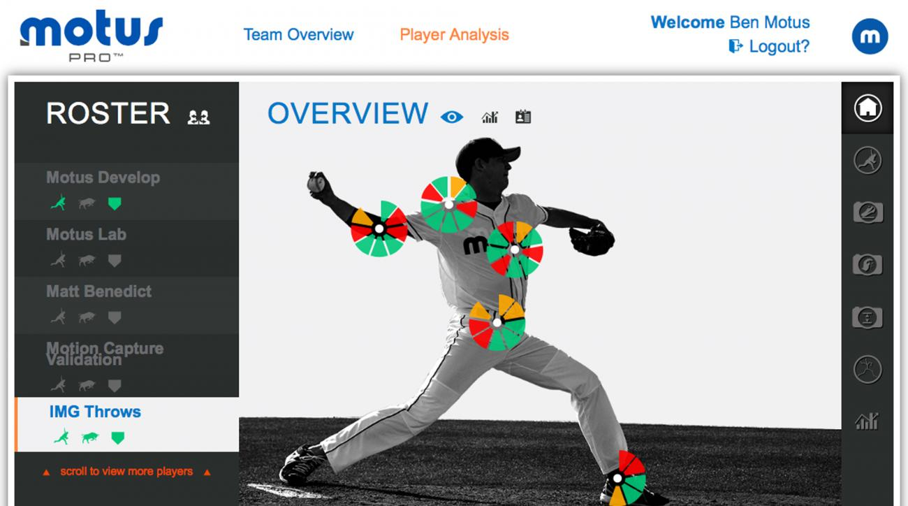 This graphic provided by Motus Global shows how it's MotusPro system uses five blue sensors to record 39 sets of measurements ranging from shoulder rotation to hip speed to stride. Wearable technology is coming to Major League Baseball. The sport's playin