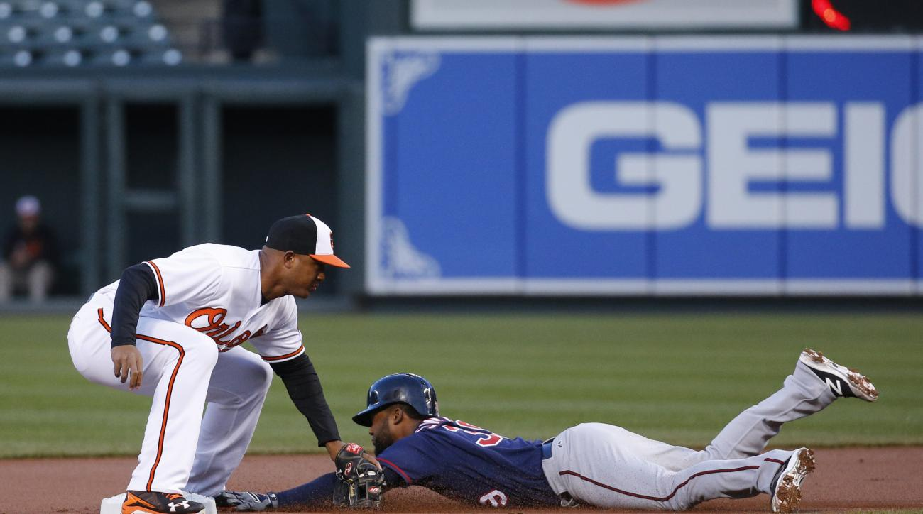 Baltimore Orioles second baseman Jonathan Schoop, left, tags out Minnesota Twins' Danny Santana as he tried to steal second base in the first inning of a baseball game in Baltimore, Thursday, April 7, 2016. (AP Photo/Patrick Semansky)