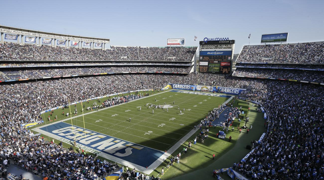 FILE - In this Nov. 16, 2014, file photo, the San Diego Chargers play against the Oakland Raiders during the first half of an NFL football game at Qualcomm Stadium in San Diego. After getting rebuffed by fellow NFL owners on moving to an industrial suburb
