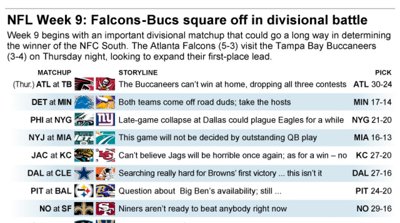 Graphic shows NFL team matchups and how theyll fare in Week 9 action; 3c x 4 inches; 146 mm x 101 mm;