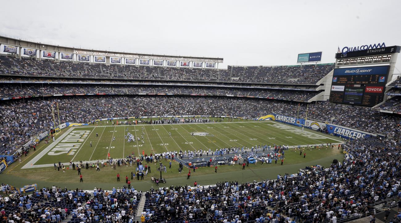 FILE - In this Oct. 25, 2015, file photo, the San Diego Chargers play the Oakland Raiders during an NFL football game at Qualcomm Stadium in San Diego. Voters turned down a measure to raise would raise $1.15 billion for a $1.8 billion stadium and conventi
