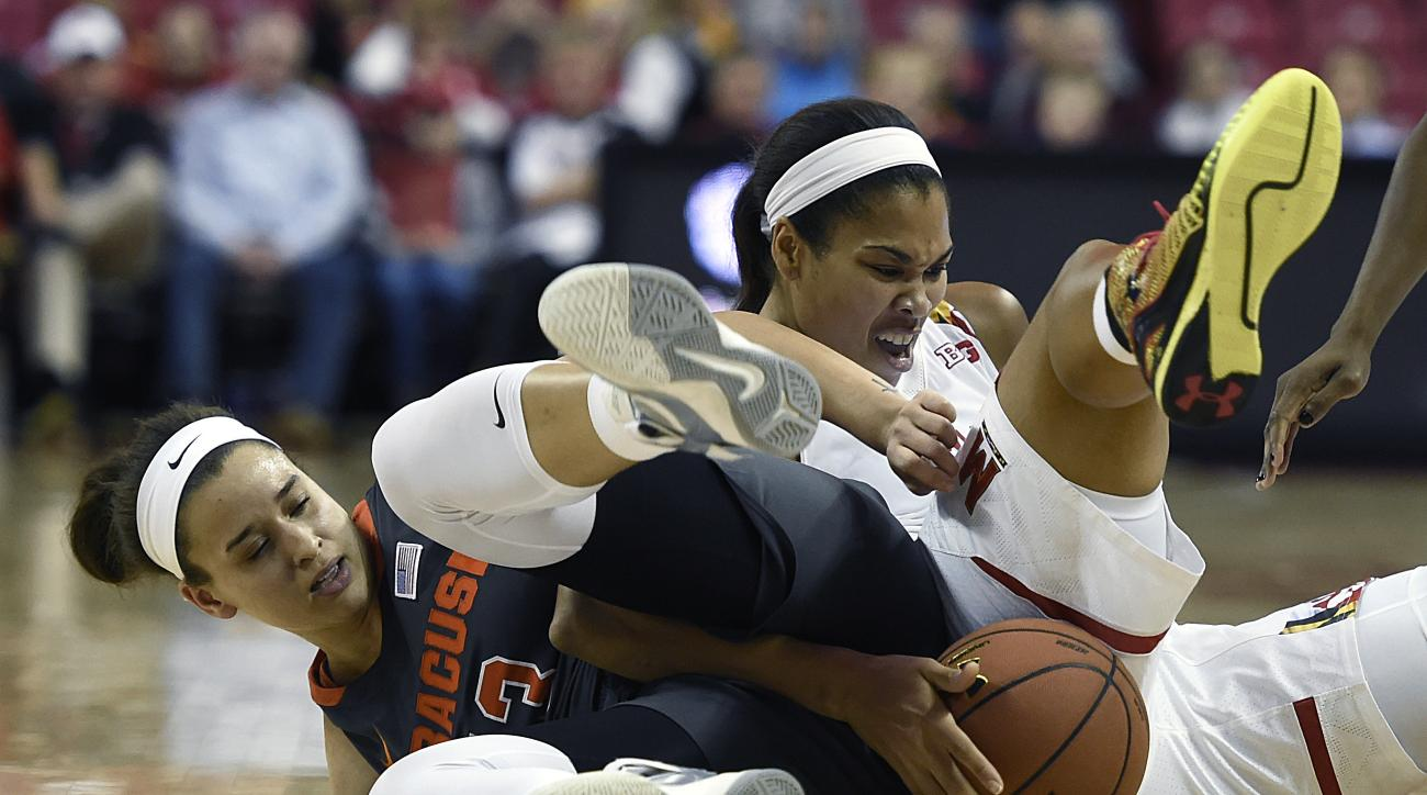 Maryland's Brionna Jones, right, and Syracuse's Brianna Butler struggle for the ball in the first half of an NCAA college basketball game, Wednesday, Dec. 2, 2015, in College Park, Md. (AP Photo/Gail Burton)