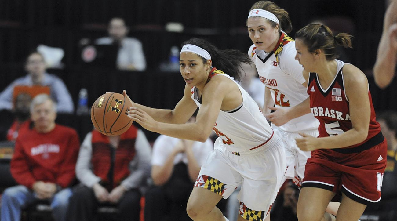 Maryland's Chloe Pavlech, left, brings the ball up as Nebraska's Natalie Romeo gives chase during the first half of an NCAA college basketball game Thursday, Jan. 7, 2016, in College Park, Md. (AP Photo/Gail Burton)