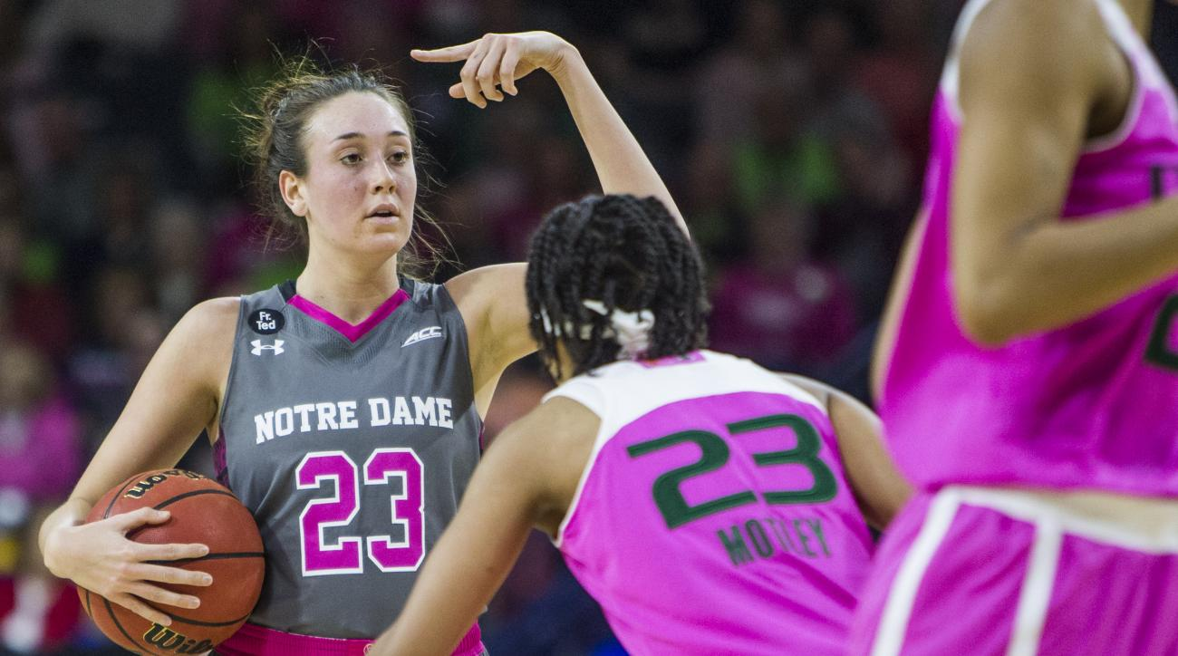 Notre Dame's Michaela Mabrey (23), left, motions to teammates as Miami's Adrienne Motley (23) defends during the first half of an NCAA college basketball game Sunday, Feb. 14, 2016, in South Bend, Ind. (AP Photo/Robert Franklin)