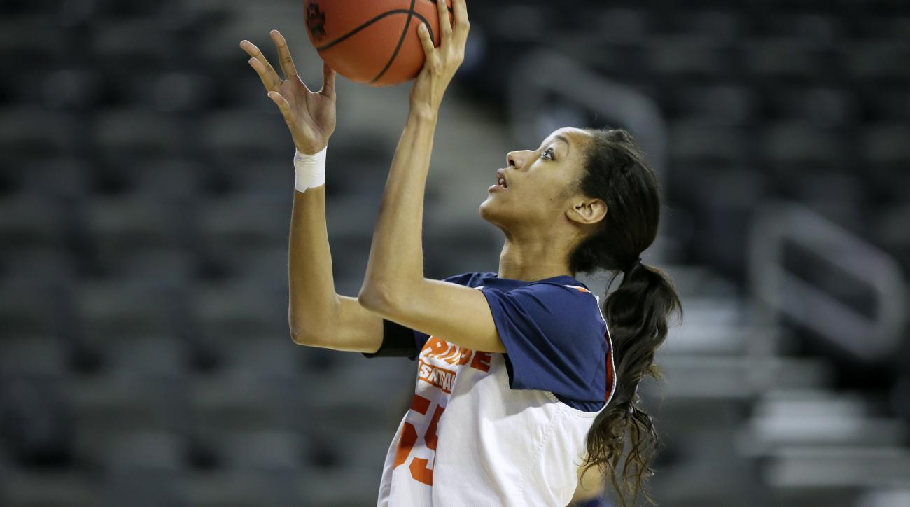 Syracuse forward Bria Day drives to the basket during practice ahead of a regional semifinal women's college basketball game in the NCAA Tournament, Thursday, March 24, 2016, in Sioux Falls, S.D. Syracuse will play South Carolina on Friday. (AP Photo/Char