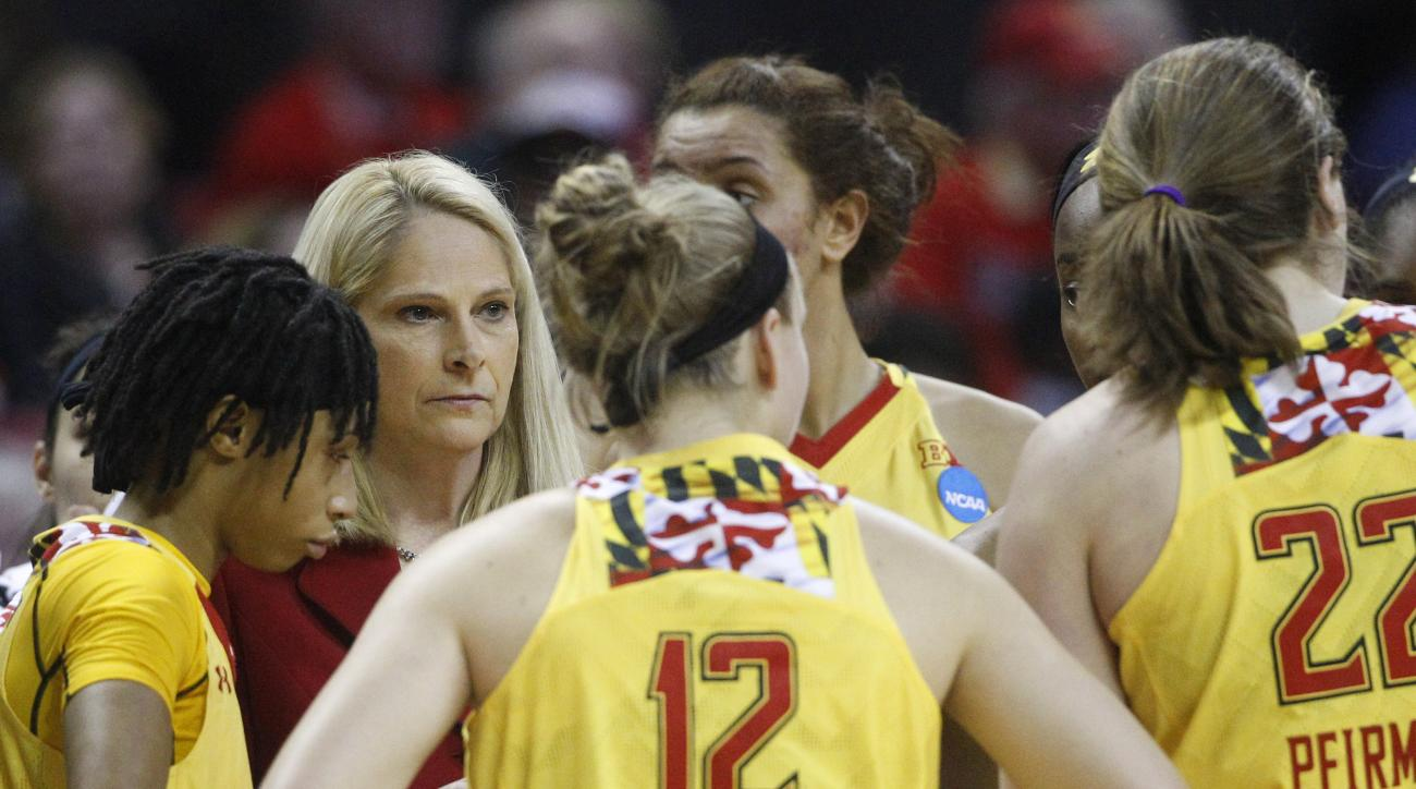Maryland head coach Brenda Frese huddles with players in the second half of an NCAA college basketball game against Washington in the second round of the NCAA tournament, Monday, March 21, 2016, in College Park, Md. (AP Photo/Patrick Semansky)